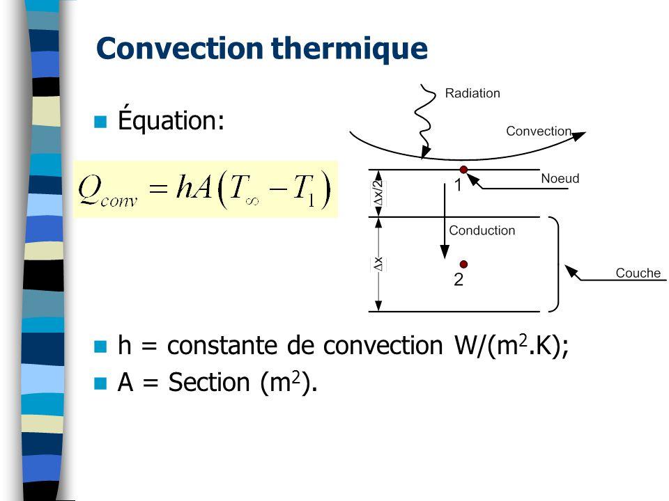 Équation: h = constante de convection W/(m 2.K); A = Section (m 2 ).