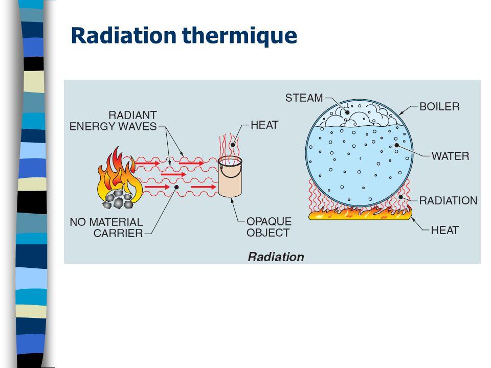 Radiation thermique