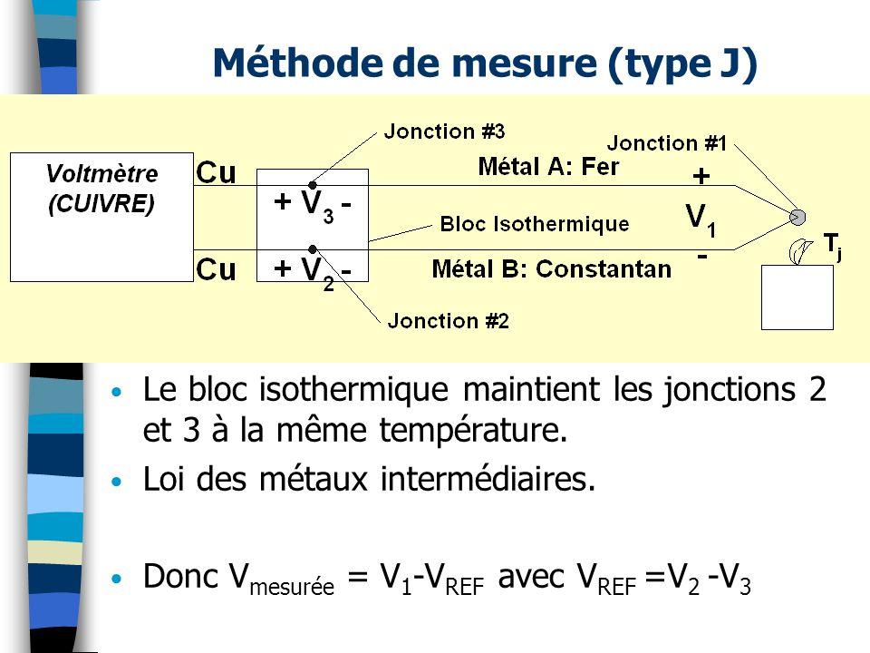 Méthode de mesure (type J) Le bloc isothermique maintient les jonctions 2 et 3 à la même température. Loi des métaux intermédiaires. Donc V mesurée =