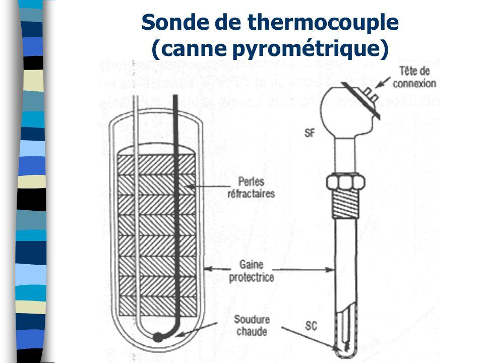 Sonde de thermocouple (canne pyrométrique)
