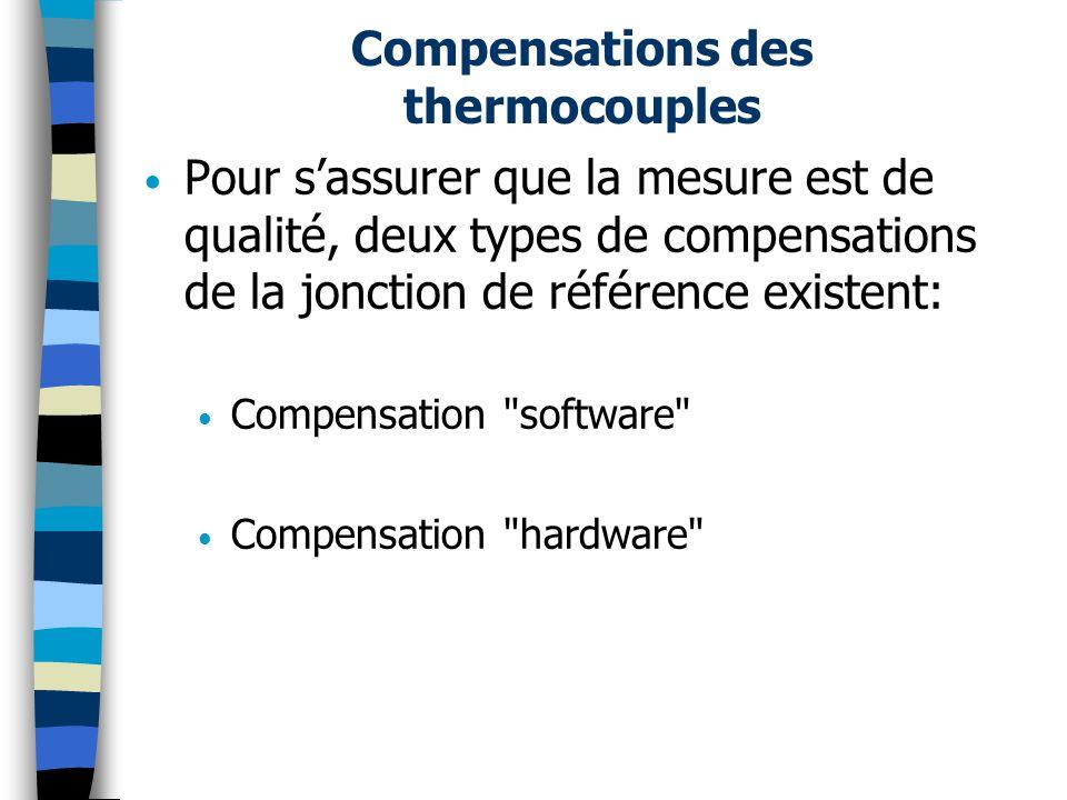 Compensations des thermocouples Pour sassurer que la mesure est de qualité, deux types de compensations de la jonction de référence existent: Compensation software Compensation hardware