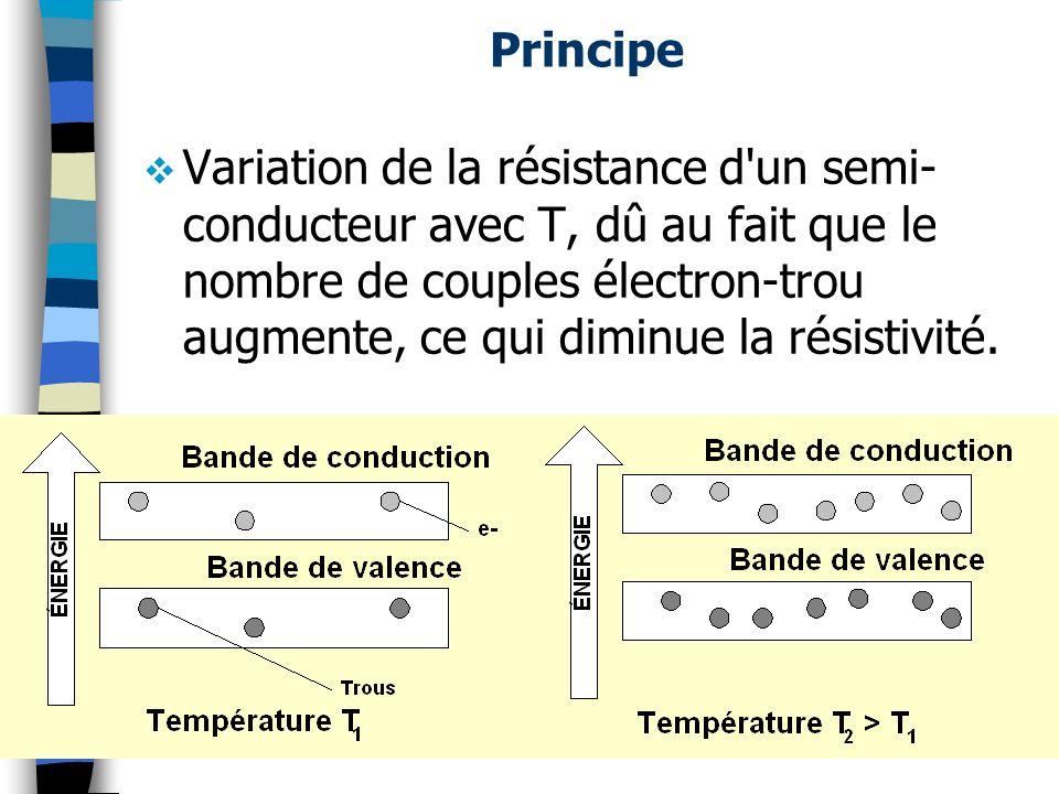 Principe Variation de la résistance d un semi- conducteur avec T, dû au fait que le nombre de couples électron-trou augmente, ce qui diminue la résistivité.