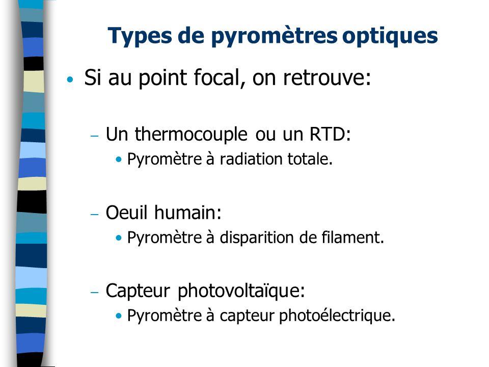 Types de pyromètres optiques Si au point focal, on retrouve: – Un thermocouple ou un RTD: Pyromètre à radiation totale.
