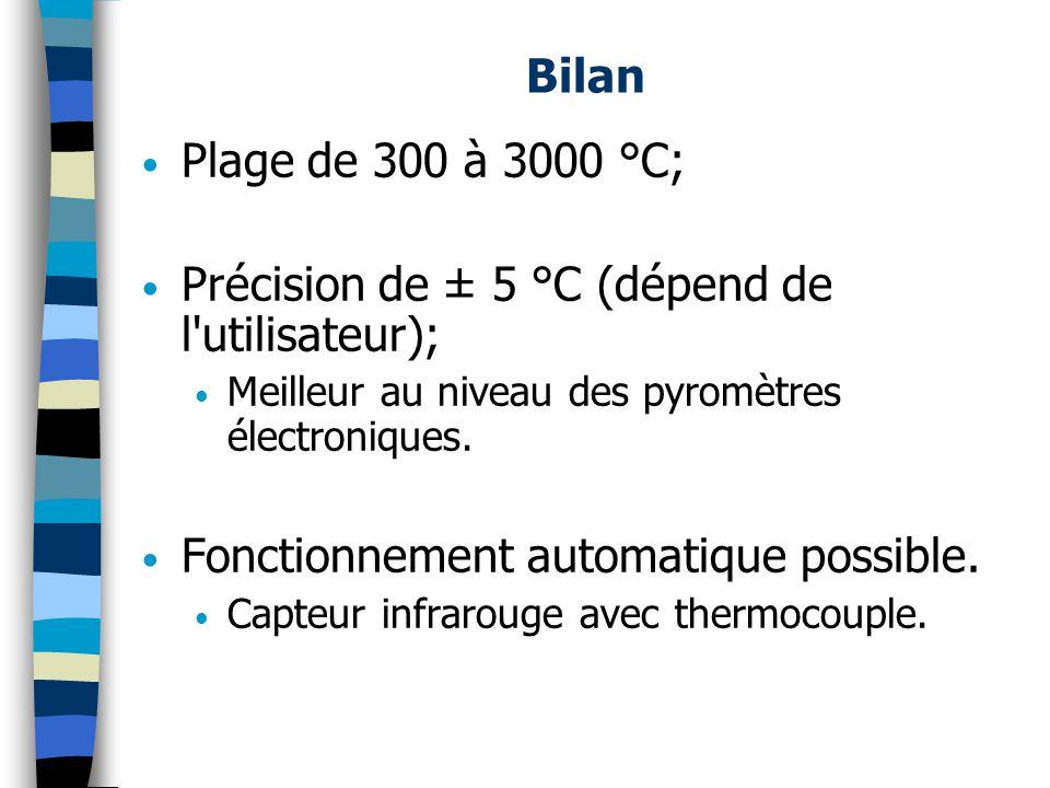 Bilan Plage de 300 à 3000 °C; Précision de ± 5 °C (dépend de l'utilisateur); Meilleur au niveau des pyromètres électroniques. Fonctionnement automatiq