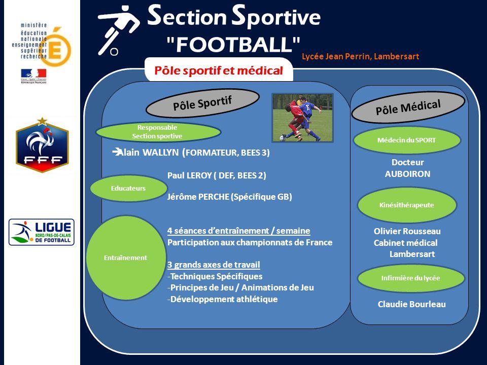 Lycée Jean Perrin, Lambersart Pôle sportif et médical Pôle Médical Pôle Sportif Responsable Section sportive Educateurs Médecin du SPORT Kinésithérape