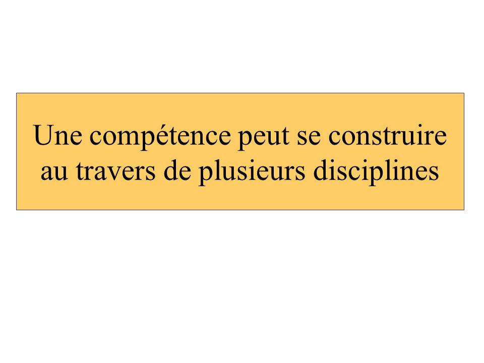 Une compétence peut se construire au travers de plusieurs disciplines