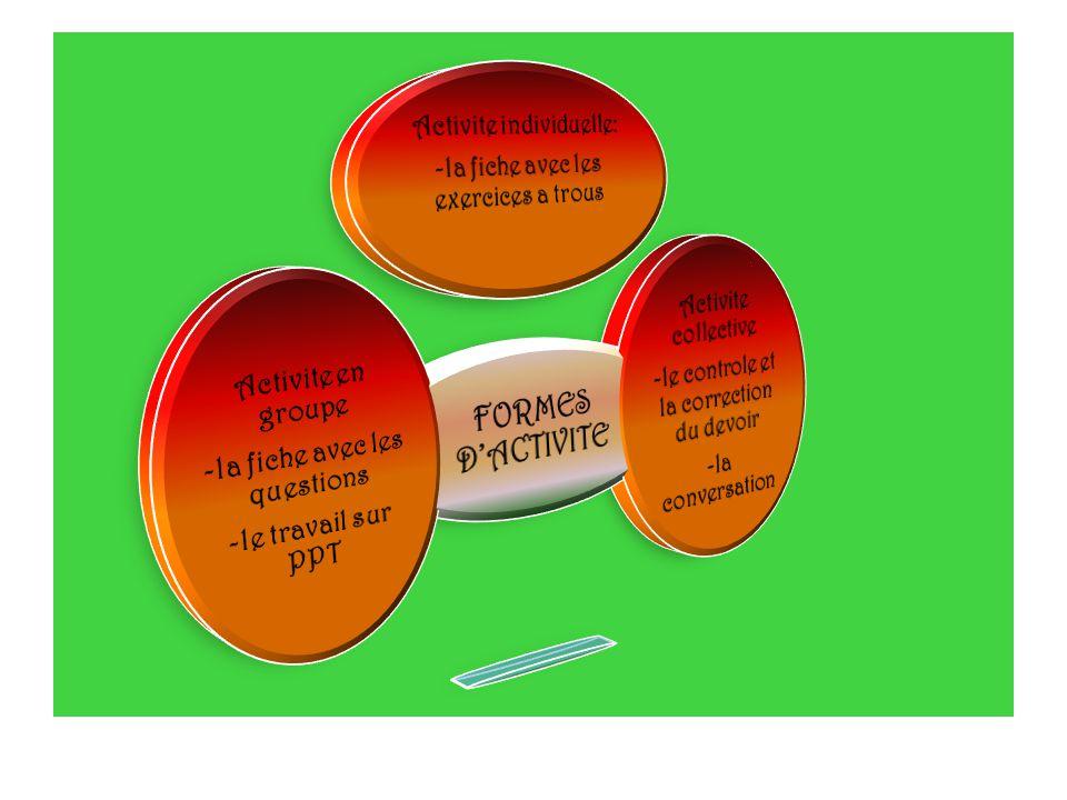 Le deroulement de la le ç on Le devoir: presenter un dialogue avec les verbes appris LE PROFESSEUR LES ELEVES
