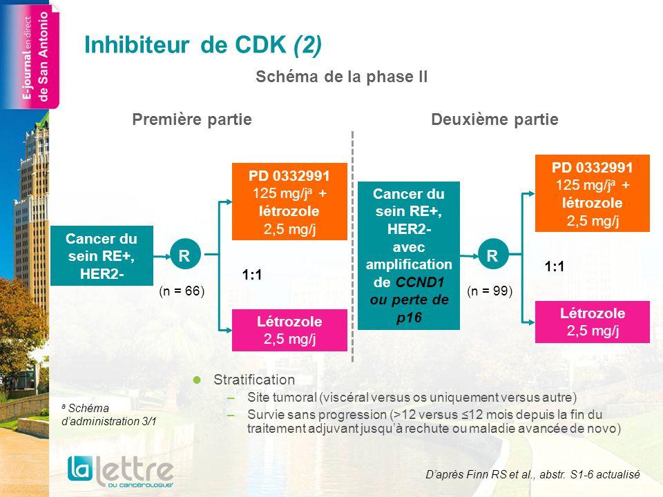 Meilleure réponse globale (ITT) PD 0332991 + létrozole (n = 84) Létrozole (n = 81) Tous les patients randomisés Taux de réponse objective, % (IC 95 ) Réponse complète, n (%) Réponse partielle, n (%) 84 34 (24-46) 0 29 (34) 81 26 (17-37) 1 (1) 20 (25) Patients avec une maladie mesurable, n (%) Taux de réponse objective, % (IC 95 ) Réponse complète, n (%) Réponse partielle, n (%) 64 (76) 45 (33-58) 0 29 (45) 65 (80) 31 (20-43) 0 20 (31) Maladie stable depuis 24 semaines, n (%) Bénéfice clinique, n (%)* Maladie stable depuis < 24 semaines, n (% Maladie en progression, n (%) Indéterminé, n (%) 30 (36) 59 (70) 14 (17) 3 (4) 8 (10) 15 (18) 36 (44) 22 (27) 17 (21) 6 (7) * Réponse complète + réponse partielle + maladie stable depuis 24 semaines.