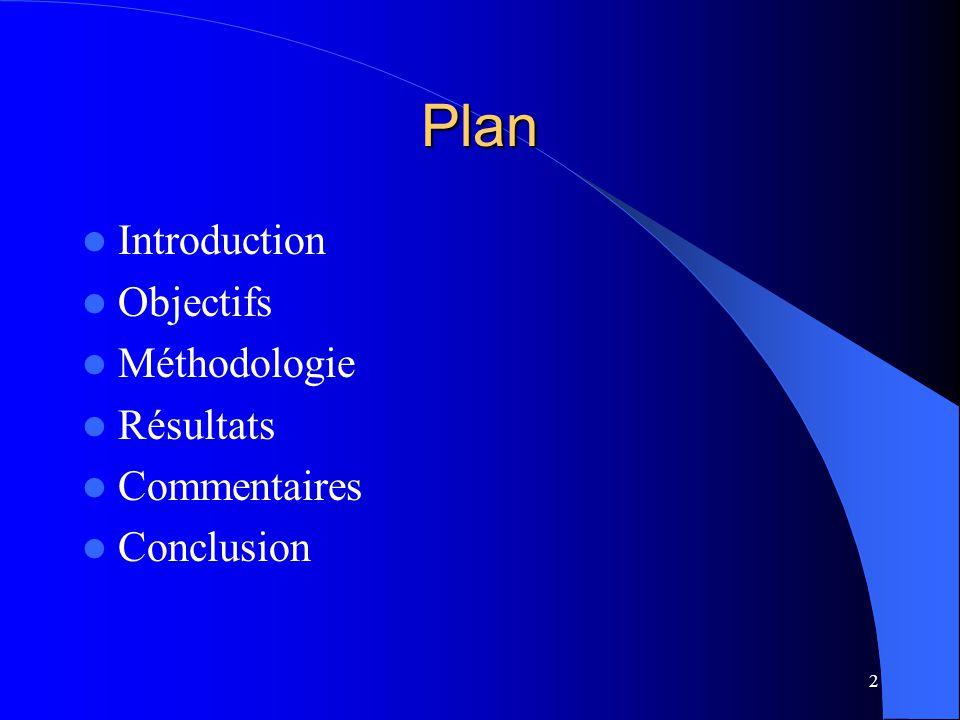 2 Plan Introduction Objectifs Méthodologie Résultats Commentaires Conclusion