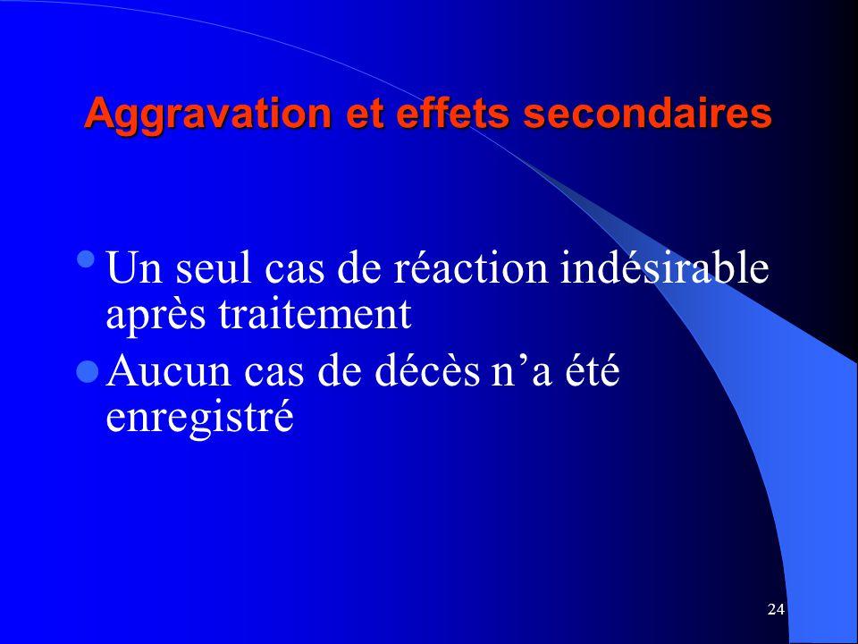 24 Aggravation et effets secondaires Un seul cas de réaction indésirable après traitement Aucun cas de décès na été enregistré
