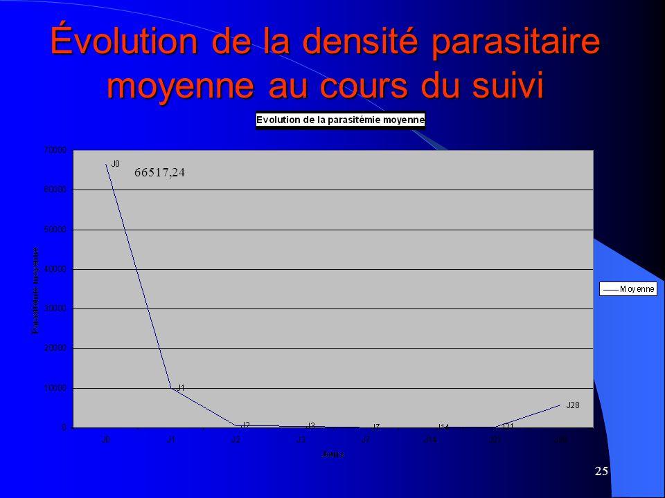 25 Évolution de la densité parasitaire moyenne au cours du suivi 66517,24