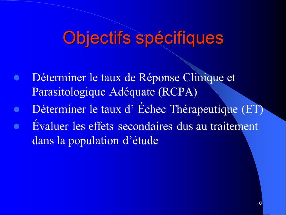 9 Objectifs spécifiques Déterminer le taux de Réponse Clinique et Parasitologique Adéquate (RCPA) Déterminer le taux d Échec Thérapeutique (ET) Évaluer les effets secondaires dus au traitement dans la population détude