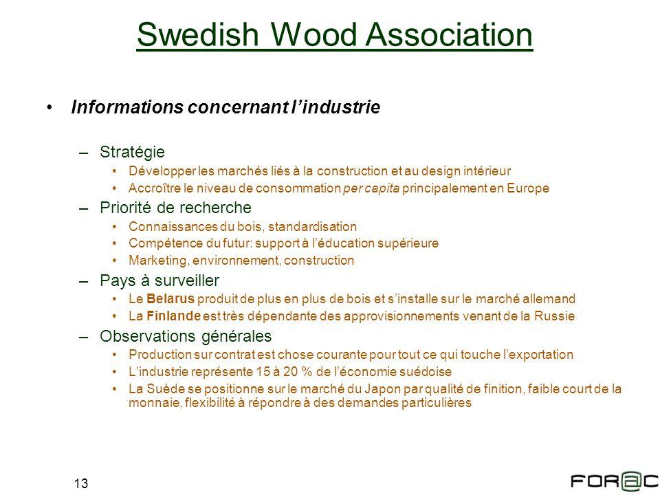 13 Swedish Wood Association Informations concernant lindustrie –Stratégie Développer les marchés liés à la construction et au design intérieur Accroît