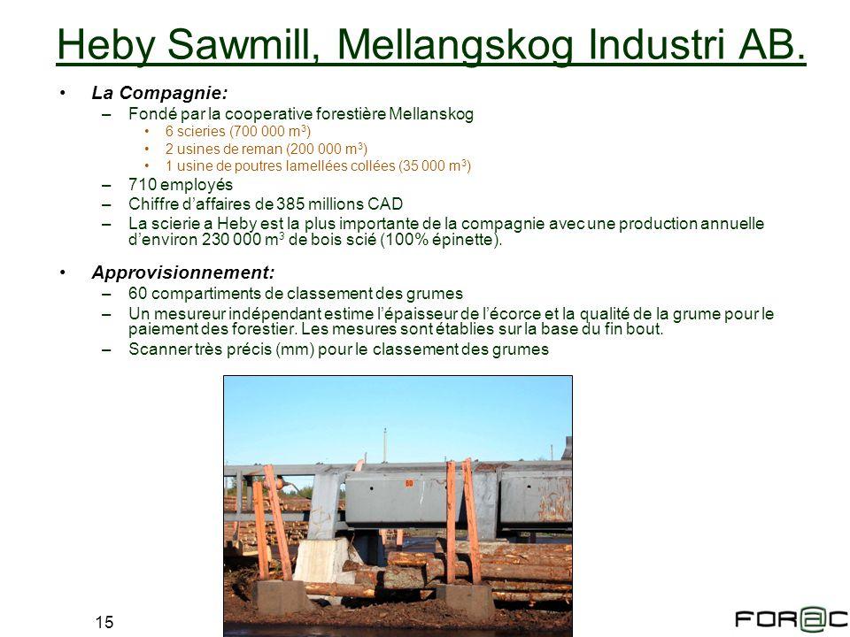 15 La Compagnie: –Fondé par la cooperative forestière Mellanskog 6 scieries (700 000 m 3 ) 2 usines de reman (200 000 m 3 ) 1 usine de poutres lamellé