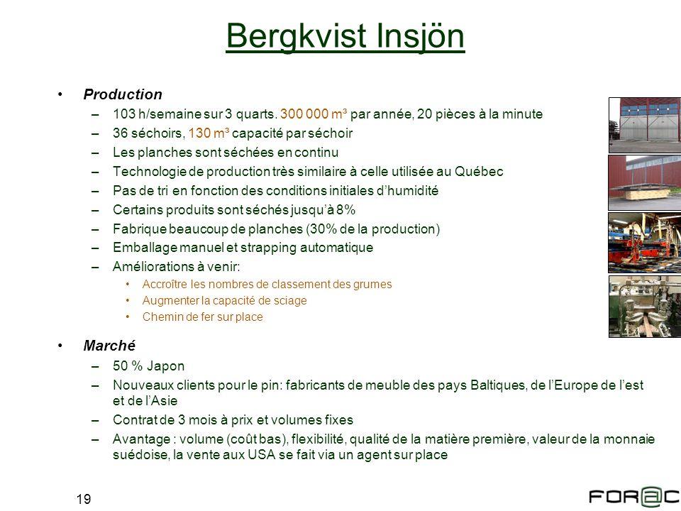 19 Bergkvist Insjön Production –103 h/semaine sur 3 quarts. 300 000 m³ par année, 20 pièces à la minute –36 séchoirs, 130 m³ capacité par séchoir –Les
