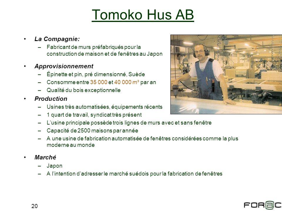 20 Tomoko Hus AB La Compagnie: –Fabricant de murs préfabriqués pour la construction de maison et de fenêtres au Japon Approvisionnement –Épinette et p