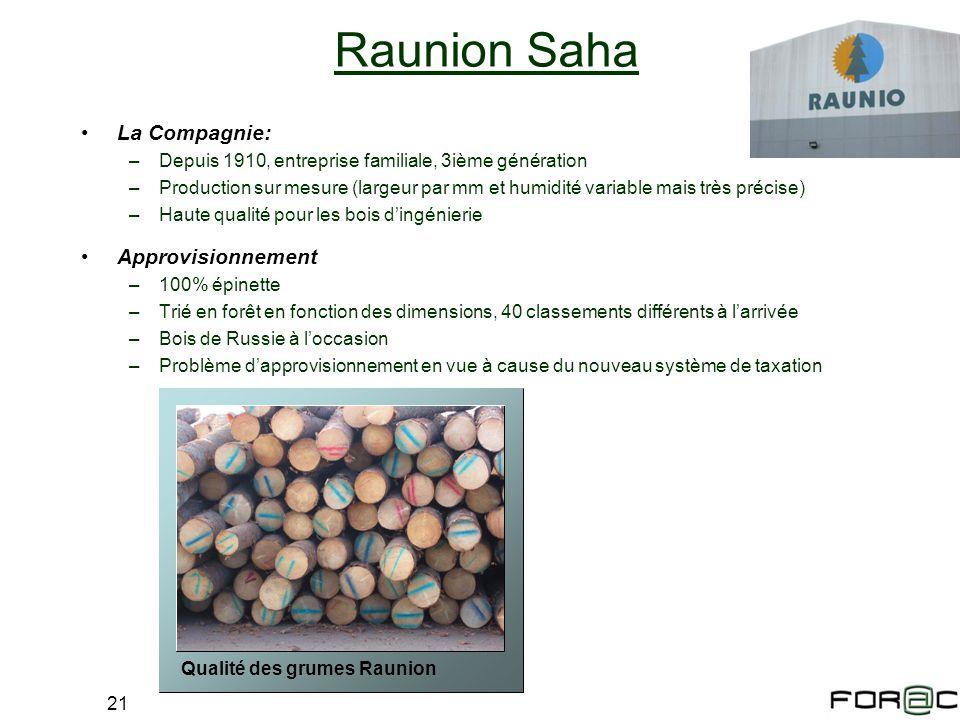 21 Raunion Saha La Compagnie: –Depuis 1910, entreprise familiale, 3ième génération –Production sur mesure (largeur par mm et humidité variable mais tr