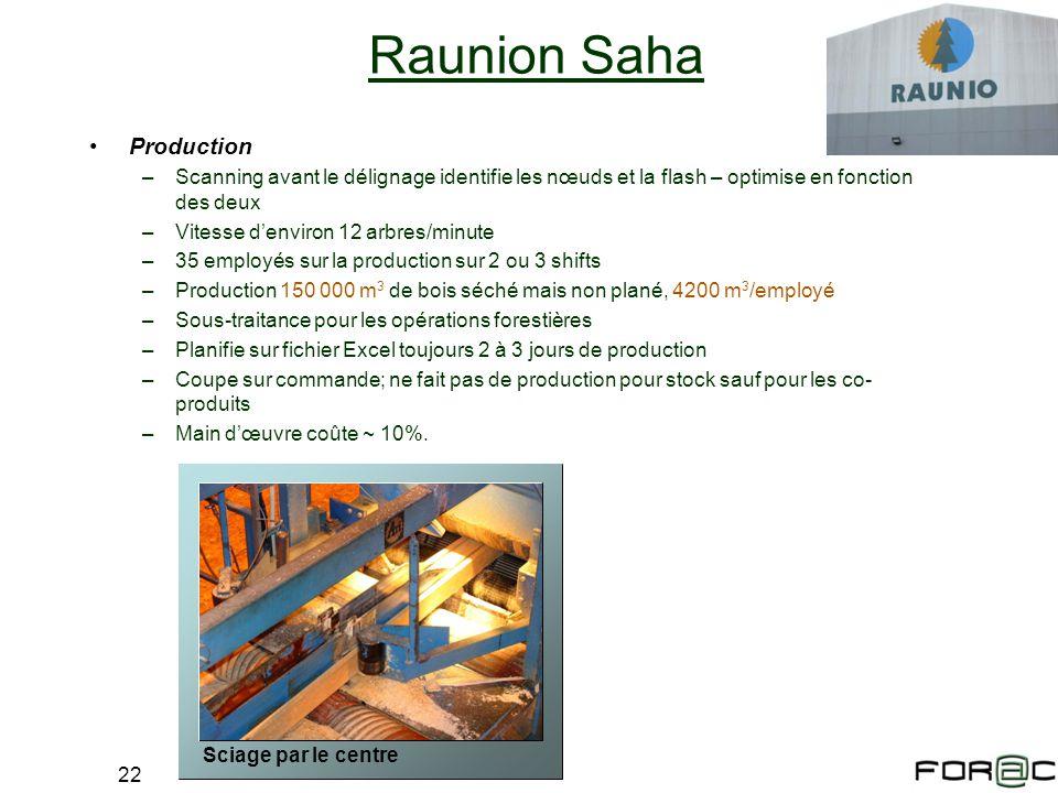22 Raunion Saha Production –Scanning avant le délignage identifie les nœuds et la flash – optimise en fonction des deux –Vitesse denviron 12 arbres/mi