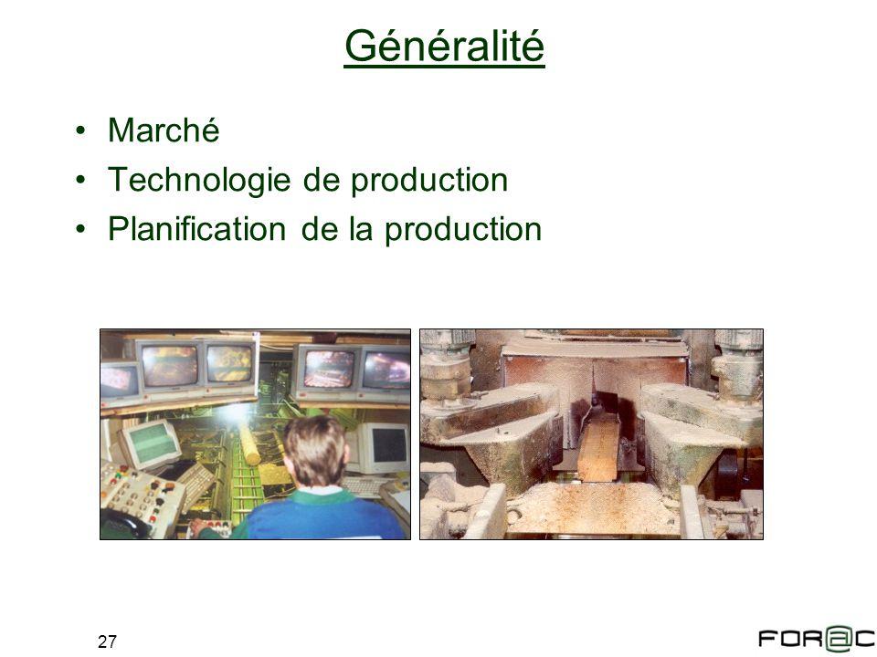 27 Généralité Marché Technologie de production Planification de la production