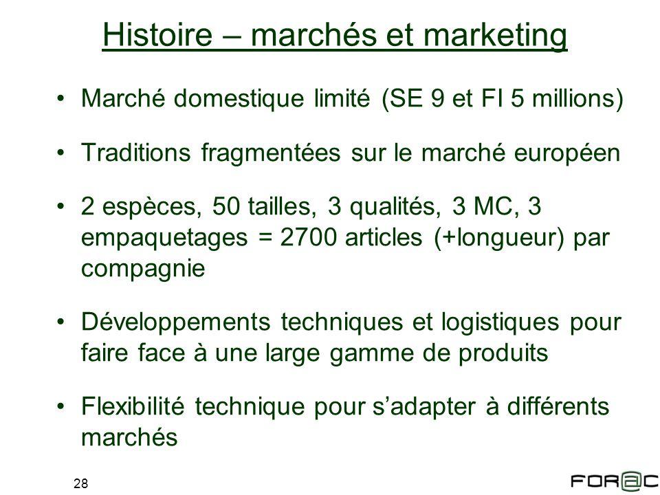 28 Histoire – marchés et marketing Marché domestique limité (SE 9 et FI 5 millions) Traditions fragmentées sur le marché européen 2 espèces, 50 taille