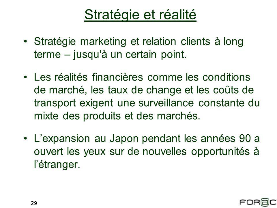 29 Stratégie et réalité Stratégie marketing et relation clients à long terme – jusqu'à un certain point. Les réalités financières comme les conditions