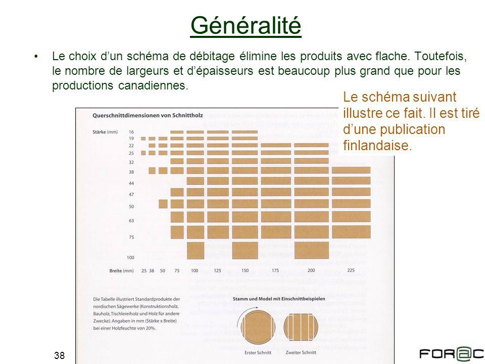 38 Généralité Le choix dun schéma de débitage élimine les produits avec flache. Toutefois, le nombre de largeurs et dépaisseurs est beaucoup plus gran