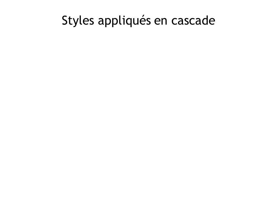 Styles appliqués en cascade