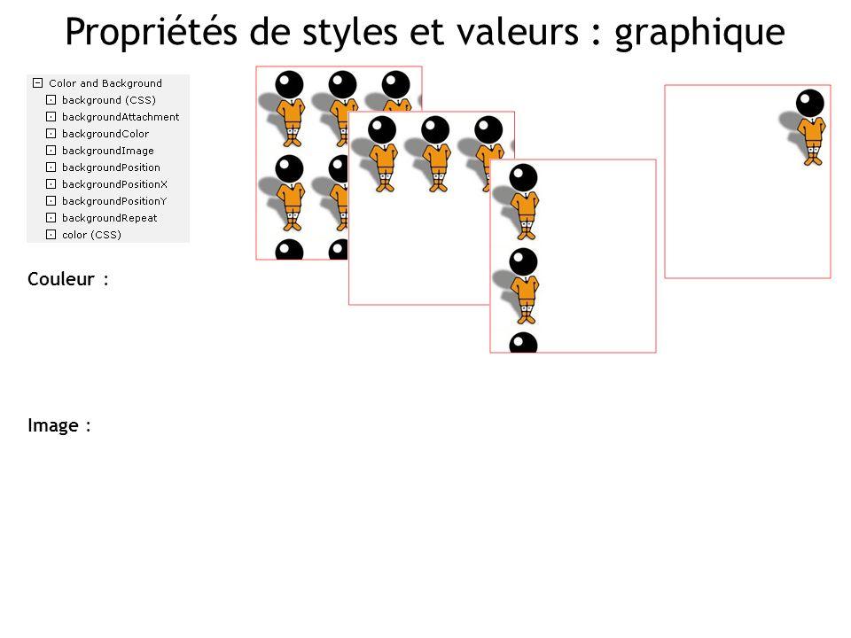 Propriétés de styles et valeurs : graphique Couleur : Image :