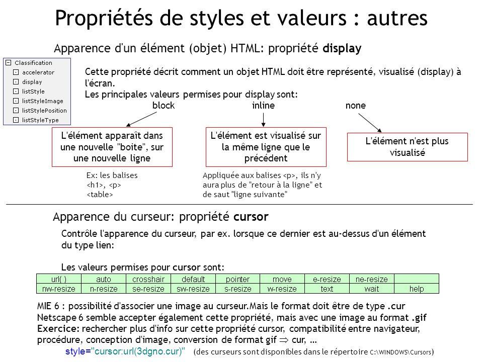 Propriétés de styles et valeurs : autres Apparence d'un élément (objet) HTML: propriété display Cette propriété décrit comment un objet HTML doit être