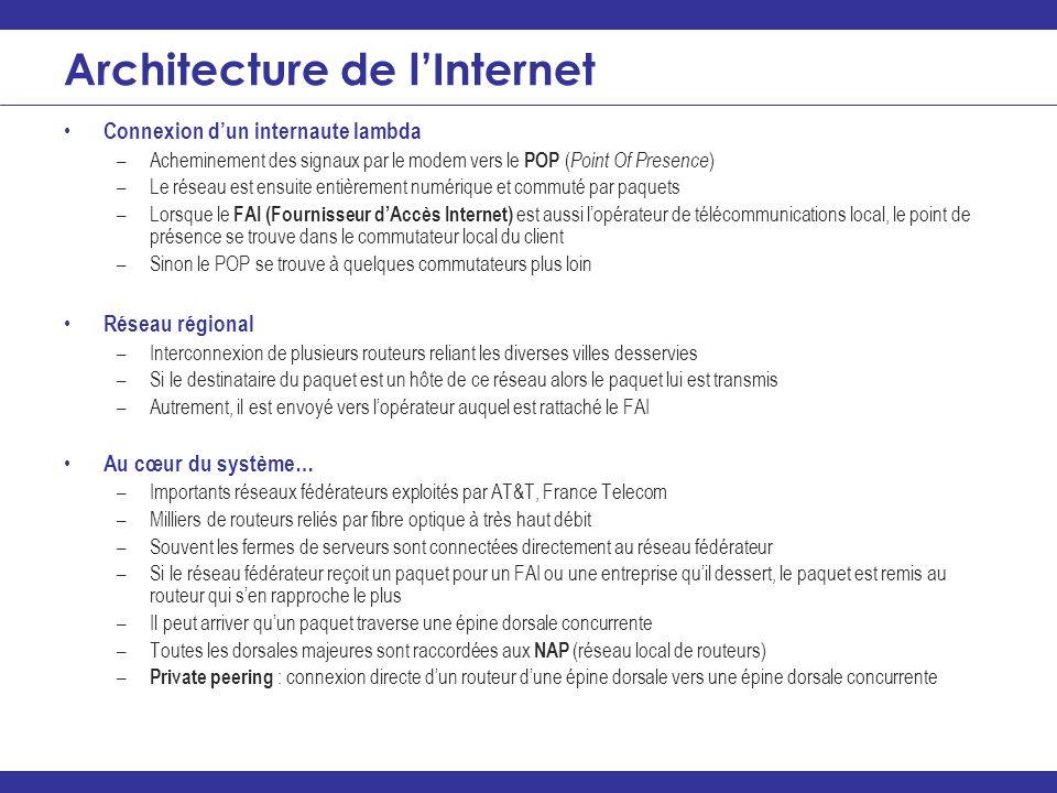 ________________________________________________________________ Architecture de lInternet Connexion dun internaute lambda –Acheminement des signaux p