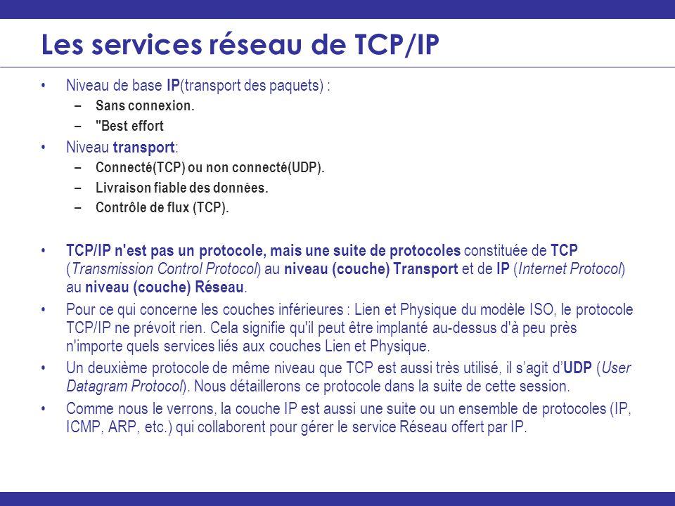________________________________________________________________ Les services réseau de TCP/IP Niveau de base IP (transport des paquets) : – Sans conn