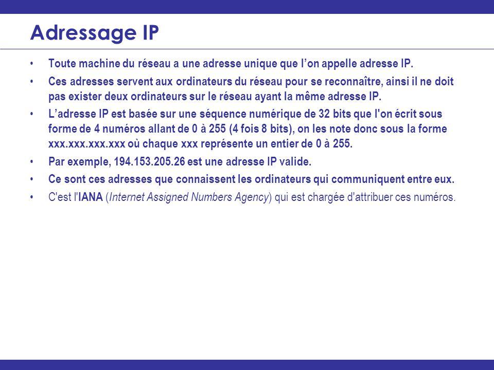 ________________________________________________________________ Adressage IP Toute machine du réseau a une adresse unique que lon appelle adresse IP.