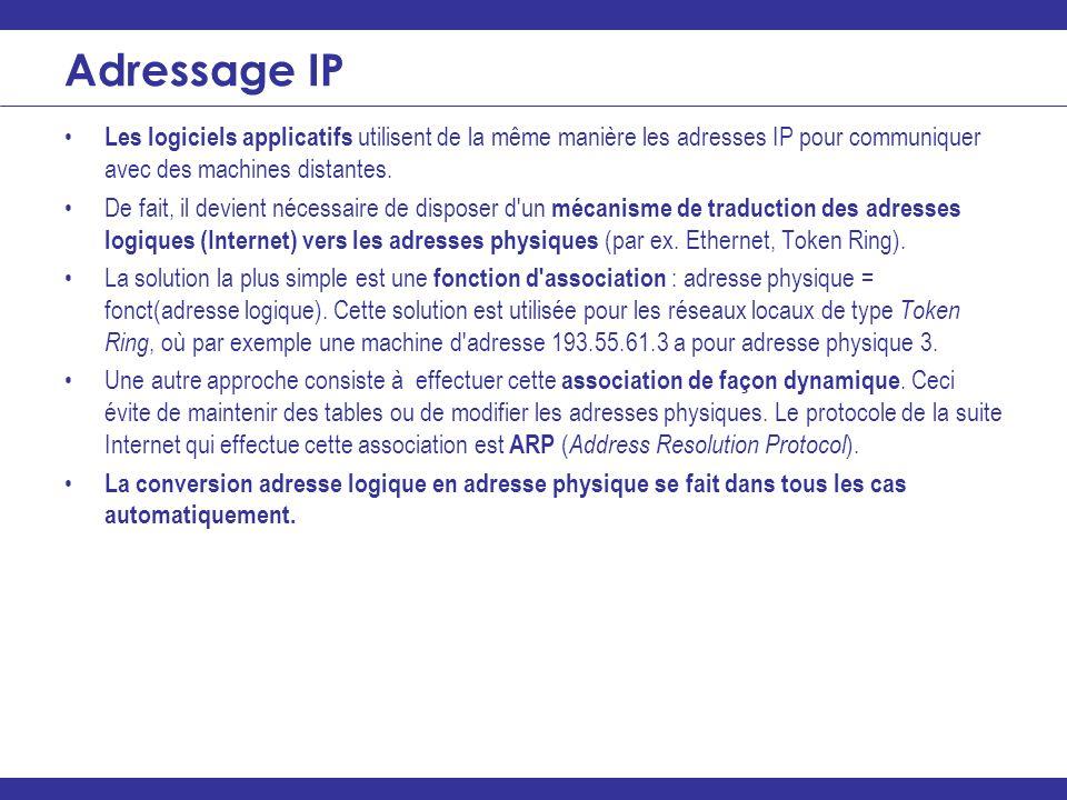 ________________________________________________________________ Adressage IP Les logiciels applicatifs utilisent de la même manière les adresses IP p