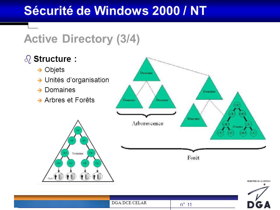DGA/DCE/CELAR n° 11 Sécurité de Windows 2000 / NT Active Directory (3/4) bStructure : è Objets è Unités dorganisation è Domaines è Arbres et Forêts