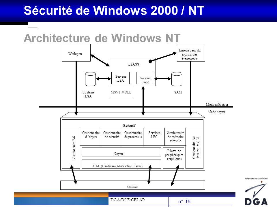 DGA/DCE/CELAR n° 15 Sécurité de Windows 2000 / NT Architecture de Windows NT Mode utilisateur Mode noyau Exécutif Gestionnaire E/S Gestionnaire d obje