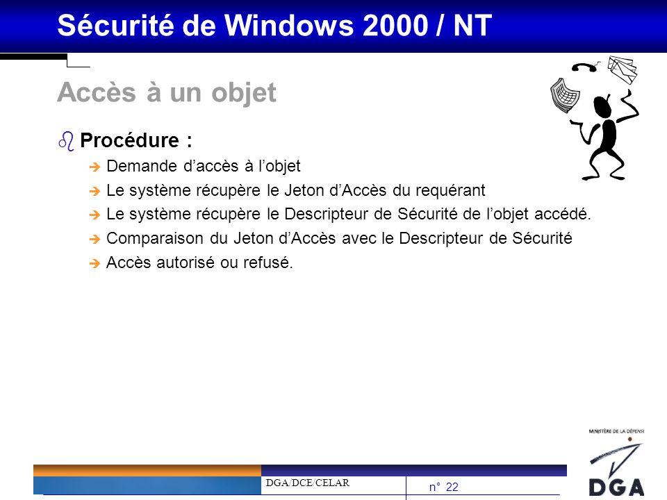 DGA/DCE/CELAR n° 22 Sécurité de Windows 2000 / NT Accès à un objet bProcédure : è Demande daccès à lobjet è Le système récupère le Jeton dAccès du req
