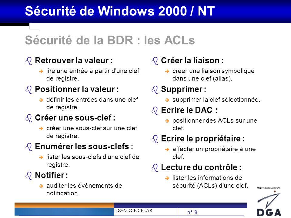 DGA/DCE/CELAR n° 19 Sécurité de Windows 2000 / NT Jeton daccès (2/2) bUser SID è Représentation numérique dun utilisateur (S-1-5-21-1548958964- 189547354-1147859600-500 par exemple) bGroup SID è Représentation numérique du groupe principal de lutilisateur (Exemple : S- 1-1-0 = Groupe Tout Le Monde) bUser Privilèges è Les droits qu un utilisateur possède (Changer l heure système, arrêter la machine…) bDefault Owner SID è Owner SID par défaut bDefault DACL è DACL par défaut bImpersonation Level è Niveau dimpersonation (4 niveaux)