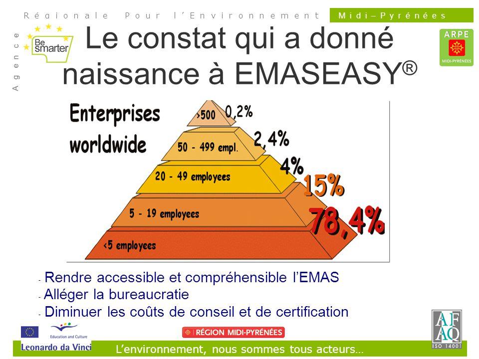 Lenvironnement, nous sommes tous acteurs… R é g i o n a l e P o u r l E n v i r o n n e m e n t A g e n c e M i d i – P y r é n é e s Le constat qui a donné naissance à EMASEASY ® - Rendre accessible et compréhensible lEMAS - Alléger la bureaucratie - Diminuer les coûts de conseil et de certification