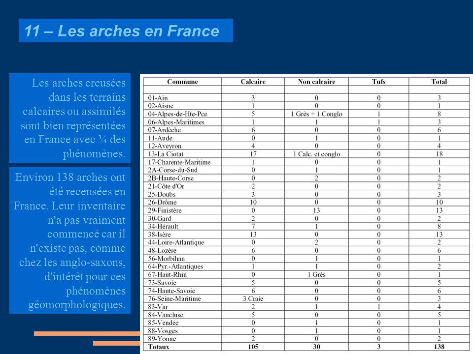 11 – Les arches en France Les arches creusées dans les terrains calcaires ou assimilés sont bien représentées en France avec ¾ des phénomènes. Environ