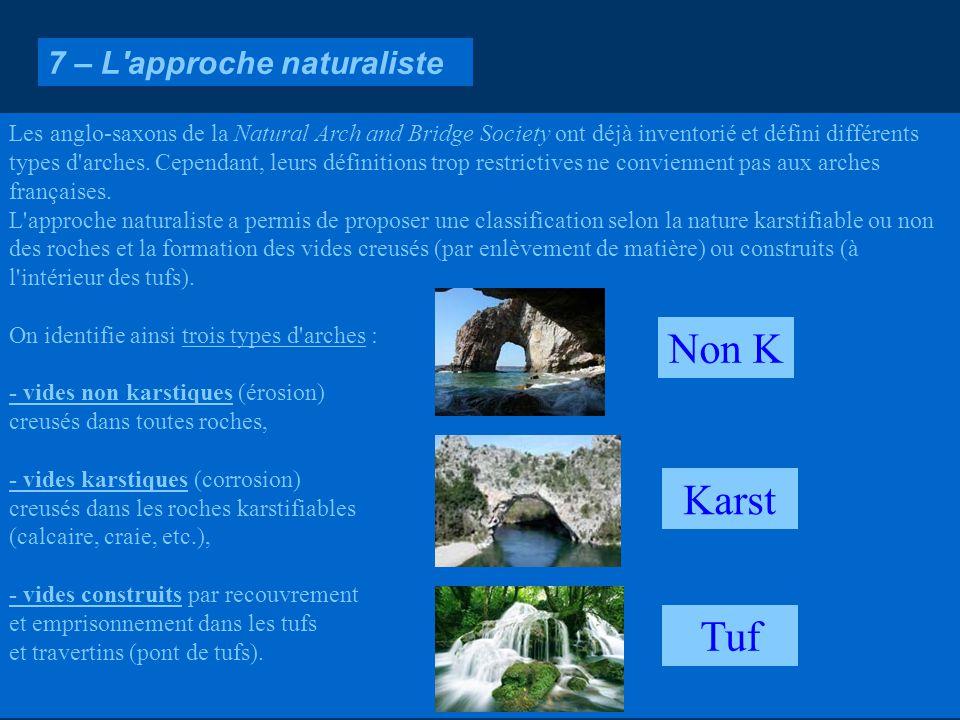 7 – L'approche naturaliste Les anglo-saxons de la Natural Arch and Bridge Society ont déjà inventorié et défini différents types d'arches. Cependant,