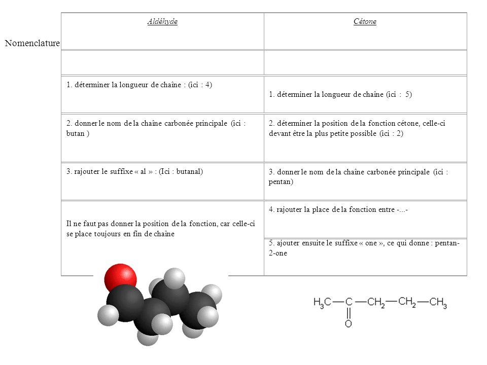 Nomenclature AldéhydeCétone 1. déterminer la longueur de chaîne : (ici : 4) 1. déterminer la longueur de chaîne (ici : 5) 2. donner le nom de la chaîn