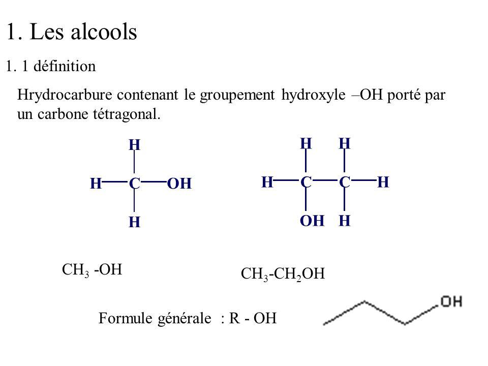 1. Les alcools HC H OH H Hrydrocarbure contenant le groupement hydroxyle –OH porté par un carbone tétragonal. CH 3 -OH HC H C OH H H H CH 3 -CH 2 OH 1
