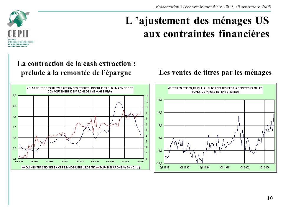 Présentation Léconomie mondiale 2009, 10 septembre 2008 10 L ajustement des ménages US aux contraintes financières La contraction de la cash extractio
