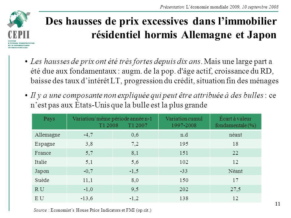 Présentation Léconomie mondiale 2009, 10 septembre 2008 11 Des hausses de prix excessives dans limmobilier résidentiel hormis Allemagne et Japon Les h