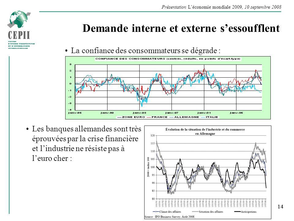 Présentation Léconomie mondiale 2009, 10 septembre 2008 14 Demande interne et externe sessoufflent La confiance des consommateurs se dégrade : 14 Les