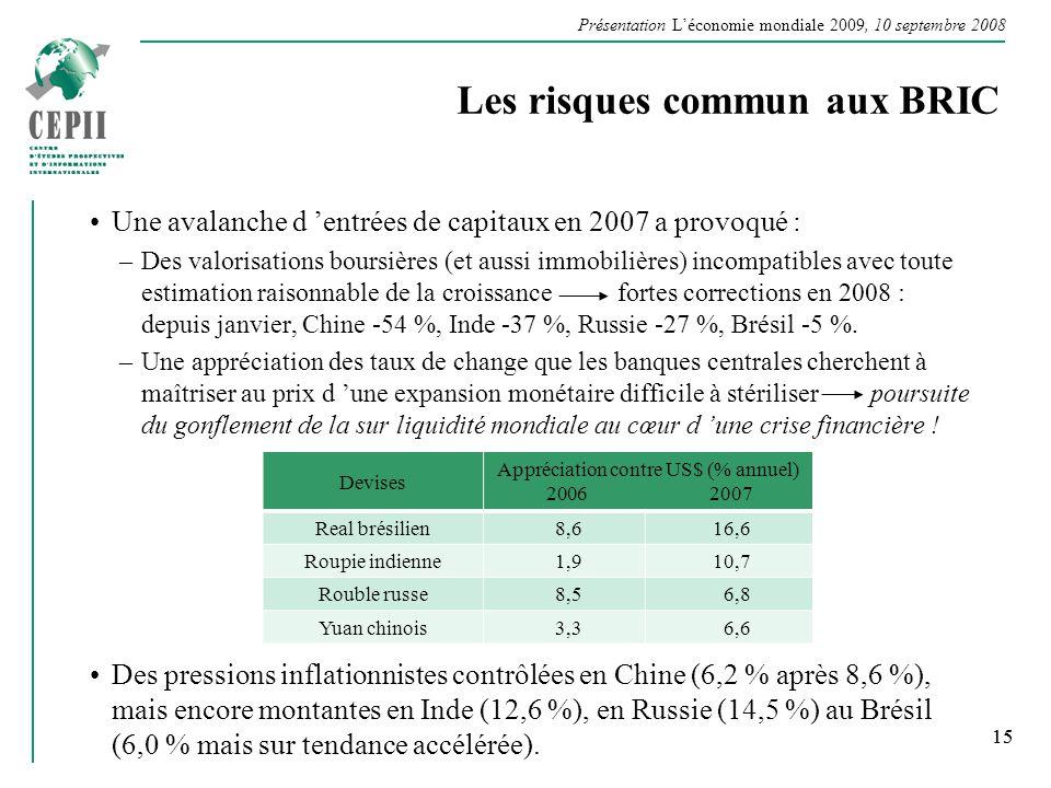 Présentation Léconomie mondiale 2009, 10 septembre 2008 15 Les risques commun aux BRIC Une avalanche d entrées de capitaux en 2007 a provoqué : –Des v
