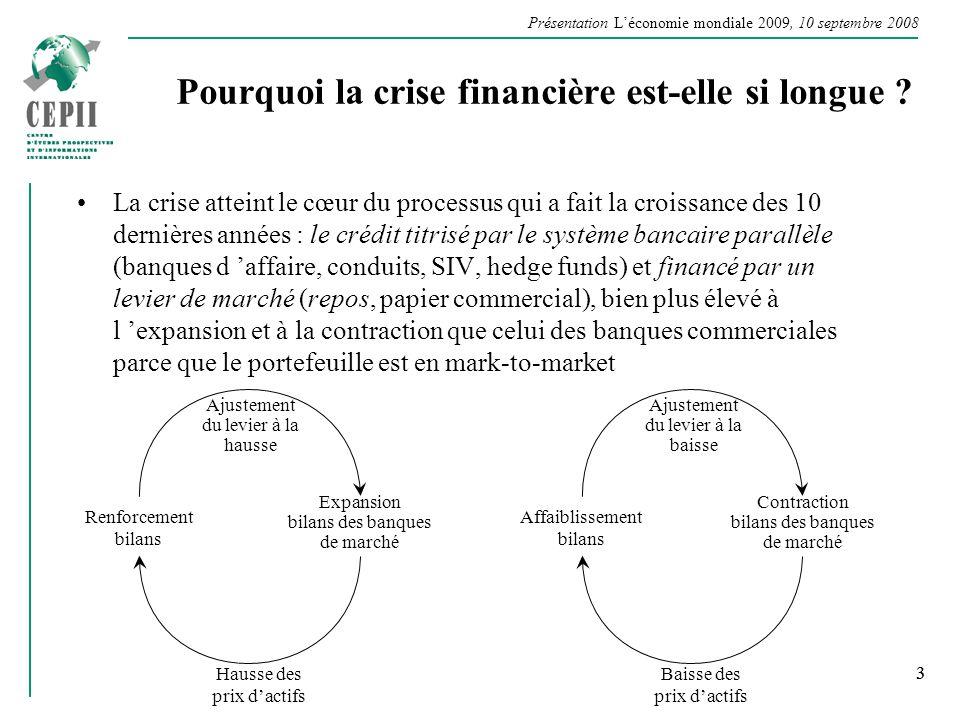 Présentation Léconomie mondiale 2009, 10 septembre 2008 3 Pourquoi la crise financière est-elle si longue ? La crise atteint le cœur du processus qui