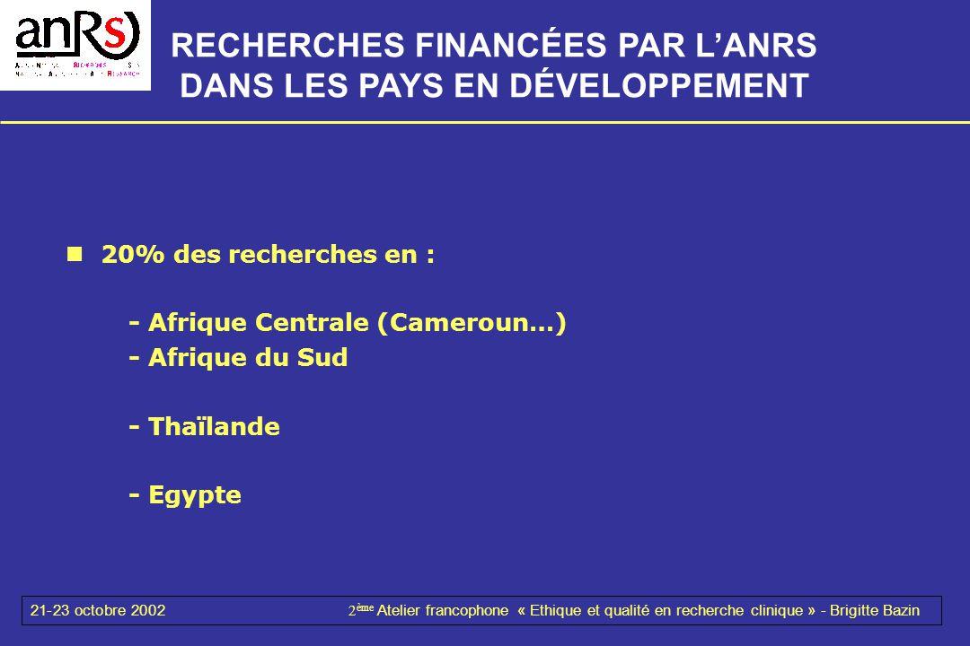 21-23 octobre 20022 ème Atelier francophone « Ethique et qualité en recherche clinique » - Brigitte Bazin 20% des recherches en : - Afrique Centrale (