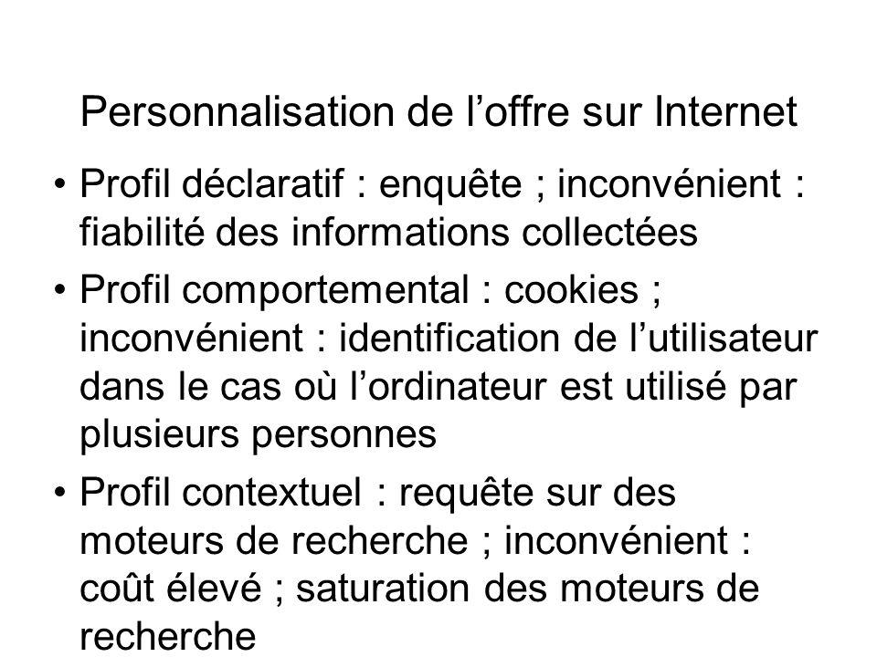 Personnalisation de loffre sur Internet Profil déclaratif : enquête ; inconvénient : fiabilité des informations collectées Profil comportemental : coo