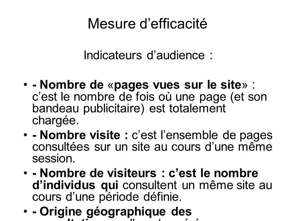 Mesure defficacité Indicateurs daudience : - Nombre de «pages vues sur Ie site» : cest le nombre de fois où une page (et son bandeau publicitaire) est